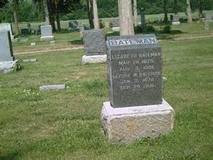 George W. Bateman