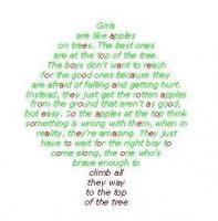 The Apple-tree