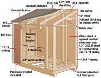 The Lean-to-shed