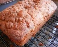 Bread - Muffins Rhubarb By Angel