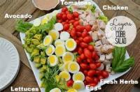 Salads And Dressings - Chicken -  Layered Cobb Salad